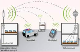 Instalación Redes Wifi